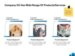 Company XX Has Wide Range Of Products Services Ppt Powerpoint Infographics