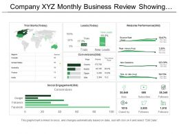 Company Xyz Monthly Business Review Showing Marketing Performance Dashboard
