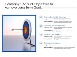 Companys Annual Objectives To Achieve Long Term Goals