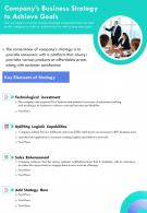 Companys Business Strategy To Achieve Goals Template 40 Report Infographic PPT PDF Document