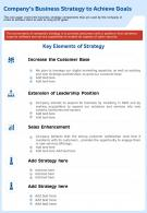 Companys Business Strategy To Achieve Goals Template 68 Presentation Report Infographic PPT PDF Document