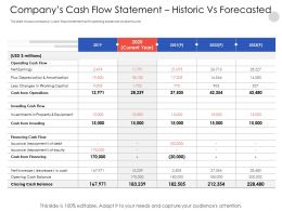 Companys Cash Flow Statement Historic Vs Forecasted 2019 To 2023 Ppt Icons