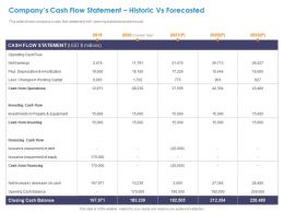 Companys Cash Flow Statement Historic Vs Forecasted Financing Ppt Slides Aids
