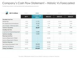 Companys Cash Flow Statement Historic Vs Forecasted Pitch Deck Raise Debt IPO Banking Institutions Ppt Graphics