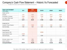 Companys Cash Flow Statement Historic Vs Forecasted Ppt Powerpoint Portrait