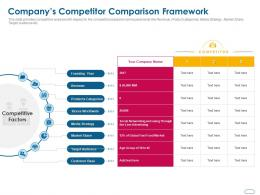 Companys Competitor Comparison Framework Ppt Powerpoint Presentation Infographics Icon