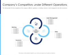 Companys Competitors Under Different Operations Raise Funds After Market Investment Ppt Files