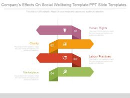 Companys Effects On Social Wellbeing Template Ppt Slide Templates
