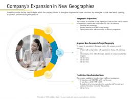 Companys Expansion In New Geographies Financial Market Pitch Deck Ppt Background