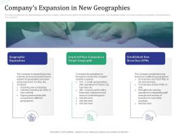 Companys Expansion In New Geographies Investment Pitch Raise Funds Financial Market Ppt Tips