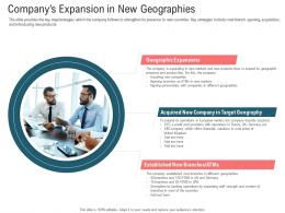 Companys Expansion In New Geographies Secondary Market Investment Ppt Grid