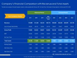 Companys Financial Comparison With Revenue And Total Assets EBIT Ppt Icons