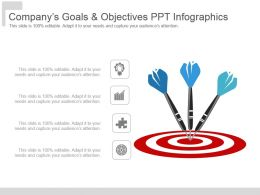Companys Goals And Objectives Ppt Infographics