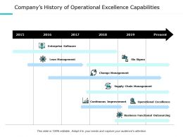 Companys History Of Operational Excellence Capabilities Ppt Powerpoint Presentation File Deck