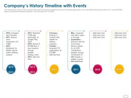 Companys History Timeline With Events Ppt Powerpoint Presentation Summary Graphics