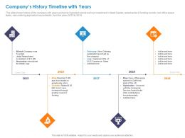 Companys History Timeline With Years 2015 To 2019 Ppt Powerpoint Slides Format