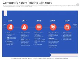 Companys History Timeline With Years 2016 To 2020 Powerpoint Presentation Formats