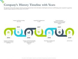 Companys History Timeline With Years Raised Series Ppt Powerpoint Presentation File Brochure