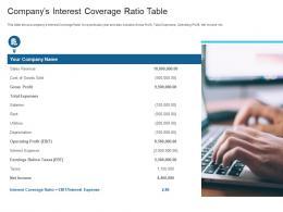 Companys Interest Coverage Ratio Table Raise Debt Capital Commercial Finance Companies Ppt Icons