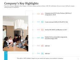 Companys Key Highlights Ppt Powerpoint Presentation Show