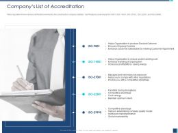 Companys List Of Accreditation Helps Client Ppt Powerpoint Presentation Show Guide