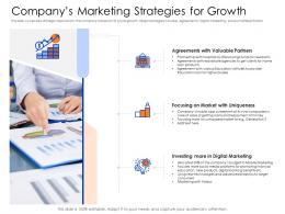 Companys Marketing Strategies For Growth Mezzanine Capital Funding Pitch Deck Ppt Slides Topics