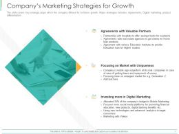 Companys Marketing Strategies For Growth Ppt Powerpoint Presentation Infographics