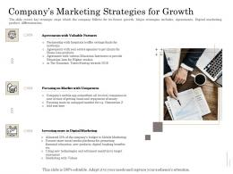 Companys Marketing Strategies For Growth Subordinated Loan Funding Pitch Deck Ppt Powerpoint Slideshow