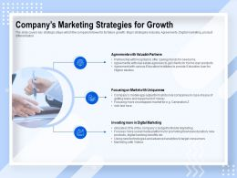 Companys Marketing Strategies For Growth Uniqueness Ppt Powerpoint Presentation Styles