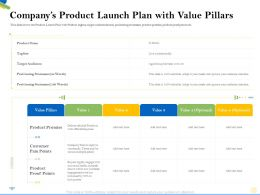 Companys Product Launch Plan With Value Pillars Prices Ppt Powerpoint Presentation Layouts Visuals