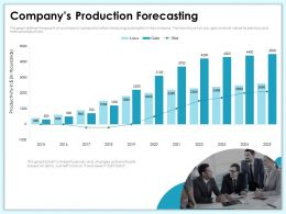 Companys Production Forecasting Left Click Ppt Powerpoint Presentation Summary Slide Download