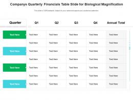 Companys Quarterly Financials Table Slide For Biological Magnification Infographic Template