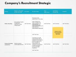Companys Recruitment Strategic Online Recruiting Management Ppt Powerpoint Presentation File Graphics