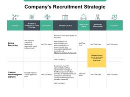 Companys Recruitment Strategic Online Recruiting Team Ppt Powerpoint Presentation Shapes