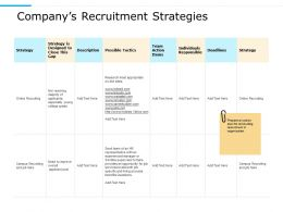 Companys Recruitment Strategies Individuals Responsible Team Ppt Powerpoint Presentation Files