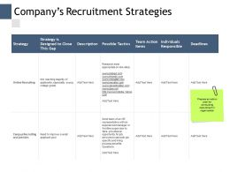 Companys Recruitment Strategies Online Recruiting Management Ppt Powerpoint Presentation Deck