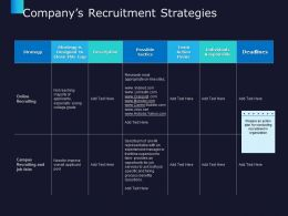 Companys Recruitment Strategies Online Recruiting Strategy Ppt Powerpoint Presentation Summary Brochure
