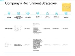 Companys Recruitment Strategies Online Recruiting Team Ppt Powerpoint Presentation Infographics