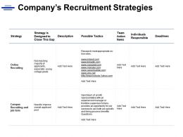 Companys Recruitment Strategies Team Action Ppt Powerpoint Presentation Gallery Design Templates