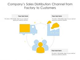 Companys Sales Distribution Channel From Factory To Customers