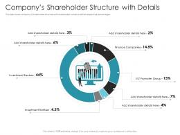 Companys Shareholder Structure With Details Pitch Deck Raise Debt IPO Banking Institutions Ppt Inspiration