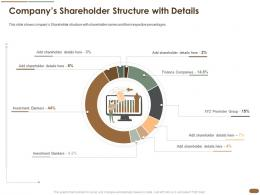 Companys Shareholder Structure With Details Pitch Deck Raise Post Ipo Debt Banking Institutions Ppt Templates