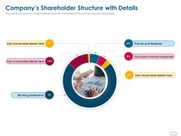 Companys Shareholder Structure With Details Ppt Powerpoint Presentation Professional Picture