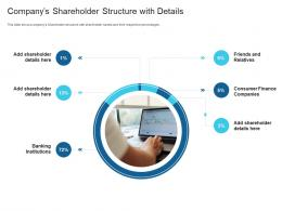 Companys Shareholder Structure With Details Raise Debt Capital Commercial Finance Companies Ppt Grid