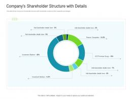 Companys Shareholder Structure With Details Raise Funded Debt Banking Institutions Ppt Tips