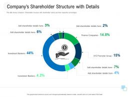 Companys Shareholder Structure With Details Raise Government Debt Banking Institutions Ppt Tips