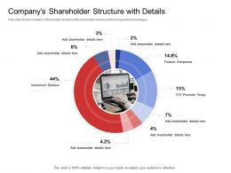 Companys Shareholder Structure With Details Stock Market Launch Banking Institution Ppt Tips
