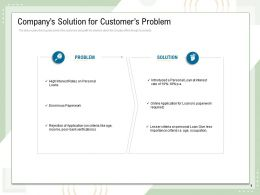 Companys Solution For Customers Problem Age Occupation Ppt Powerpoint Presentation Gallery