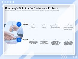 Companys Solution For Customers Problem Audiences Attention Ppt Powerpoint Presentation Slides