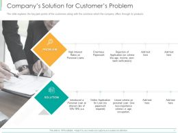 Companys Solution For Customers Problem Ppt Powerpoint Presentation Designs